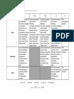 omam webquest grading rubric