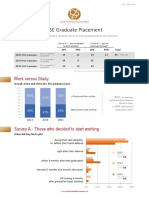 2015 Graduate Placement Survey Pse