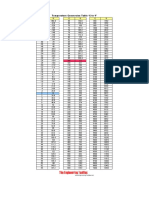 temperature_conversion_chart.pdf