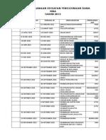 Daftar Pelaksanaan Kegiatan Penggunaan Dana Hib1