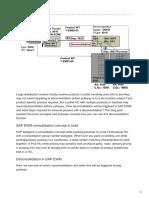 Understanding EWM by TK Reddy