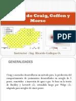 Metodo de Craig, Geffen y Morse