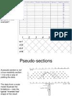 Metode IP 3.ppt