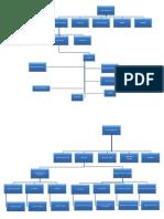 253931414-Mapa-de-Procesos.docx
