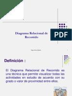 Unidad 7 - Diagrama Relacional de Recorrido