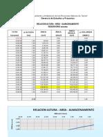 RELACION_ALTURA_VOLUMEN TURUN.xlsx
