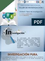 TALLER de INV I_1.1 Investigación Pura y Aplicada. 1.2 Cualitativa.