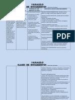 Paralelo Clases de Documentos 2