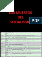 La Farsa Del Socialismo
