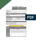 Tabla de Granulometrias Para Bases y Subbases