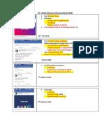 Wall Postings Analysis (RQ 3)