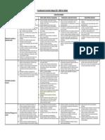 PND Paraguay 2030 - Matriz de Objetivos