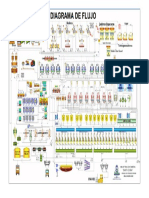Diagrama de flujo del proceso de elaboración de cristales de azúcar