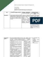 Cuadro Comparativo de Enfoques TC1