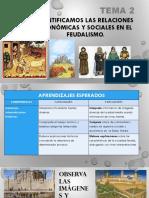 Identificamos Las Relaciones Económicas y Sociales en el FEUDALISMO