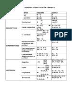 128315673-METODOS-Y-DISENOS-DE-INVESTIGACION-CIENTIFICA.docx