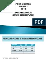 Format Dialog Prestasi Ujian 1grafik Berkomputer 2015