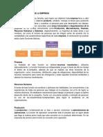 Área Funcionales de La Empresa