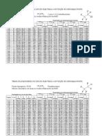 Tabelas_Refprop txt