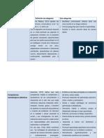 categorias alfabetizacion
