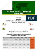 ISLAMIC CAPITAL MARKET ROADMAP