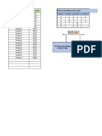 Product Code Generator