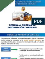 4 - Semana - Sistema de Informacion Contable