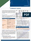 Commodity Basic Mirae Asset