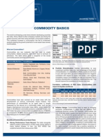 Commodity Basic Mirae Asset