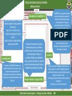 Ntroducción a CorelDRAW X5