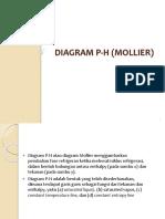 Diagram Moller Kuliah