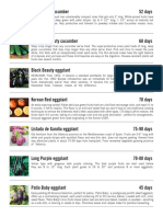Spring Plant Sale Vegetable Guide 2018.
