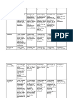 curriculum rubric and questions for survey   1