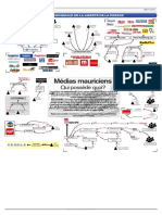 Info Média.pdf