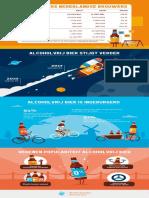 Bier Consumptie Cijfers_2017_inforgraphic