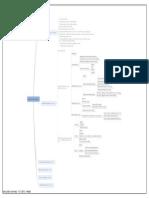 Actul juridic civil.pdf