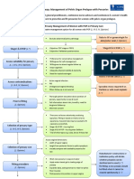 The Pessary Guideline_algorithm_18 7 2012