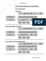 SAP MM Basic Concept and Integration