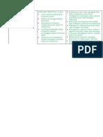 Menganalisis Jenis Dan Penanggulangan Bencana Alam Melalui Edukasi