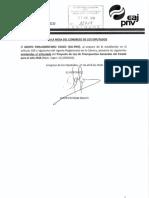 Enmiendas parciales del PNV a los Presupuestos de 2018