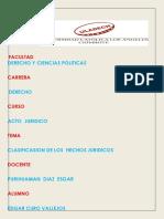 Clasificasion de Los Hechos Juridicos Nuevo