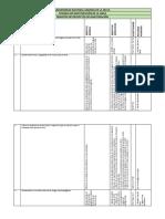 Proyectos Investigacion Agronomia