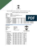 Computo de Ranking ELO CAGSM 010518