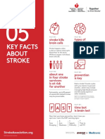 Key Facts About Stroke