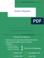 DiagramasDeInfluencia.ppt