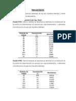 RESULTADOS-AZÚCARES REDUCTORES.docx