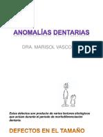 08 Anomalías dentarias