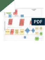 Diagrama Productos