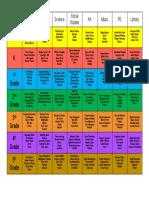 curriculum chart website