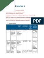Ap1_herramientas Matematica I- Álgebra